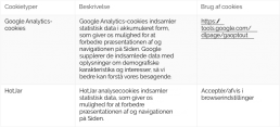 Digital Markedsfoering - Analyse Cookies